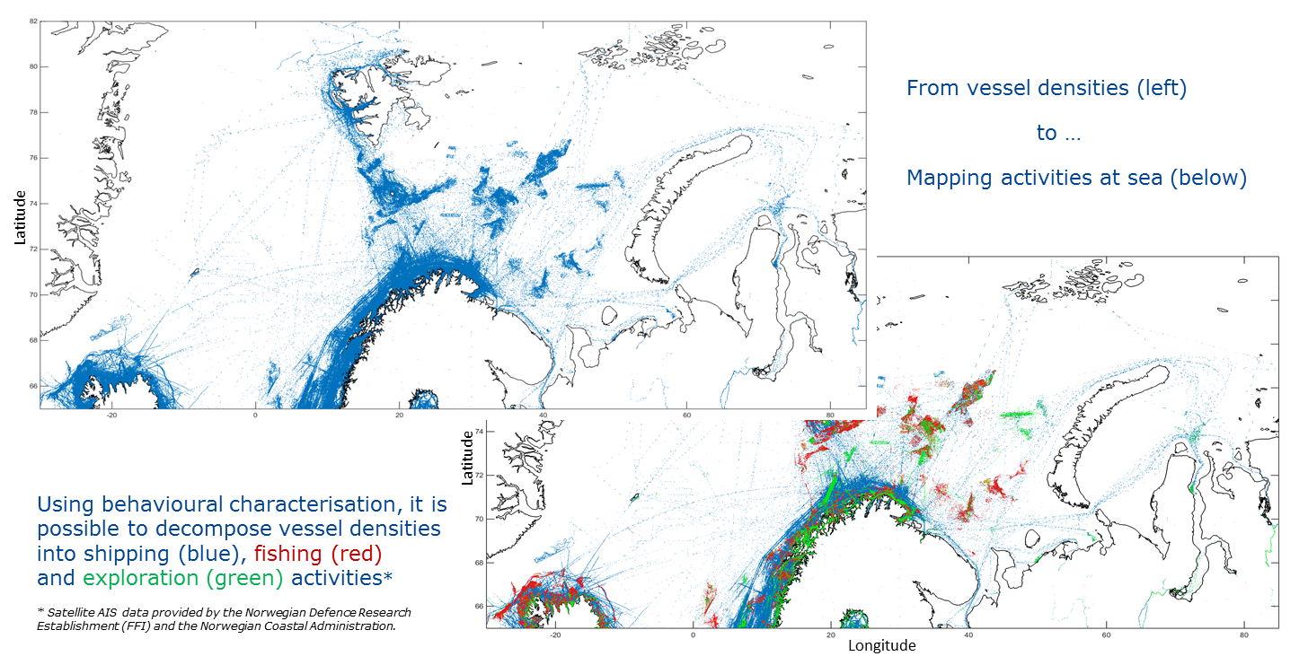 Mapping activities in the Arctic
